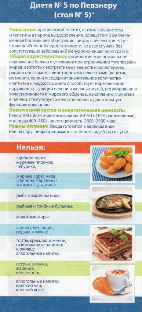диетическое питание стол №5